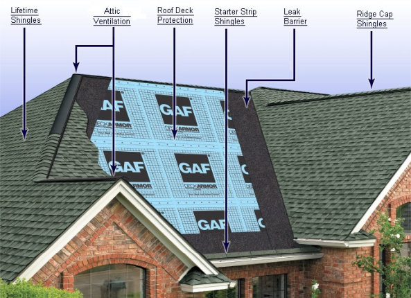 roofing image